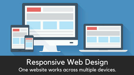 Responsive website are important